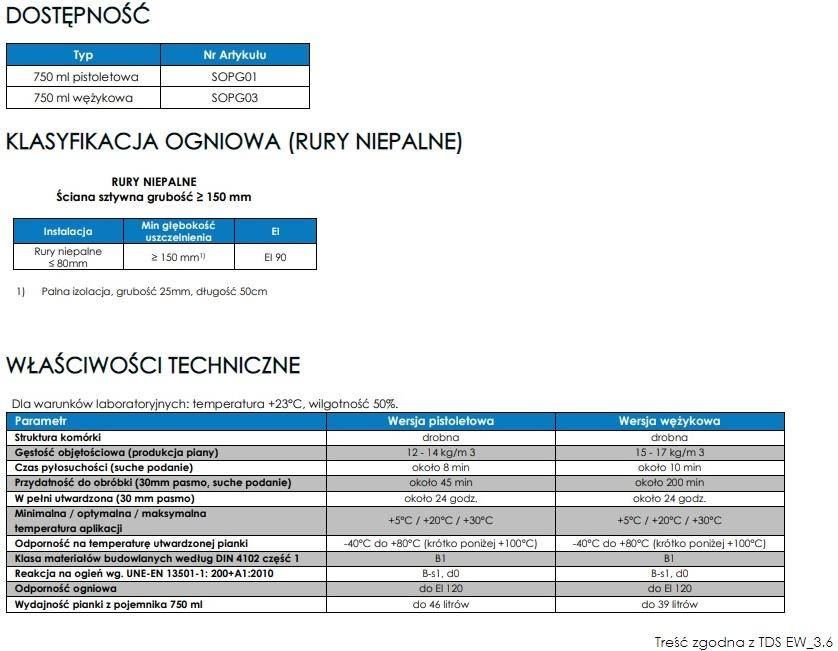 tabela informacyjna właściwości użytkowych piany ppoz